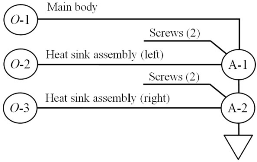 Assembly process chart for case study.