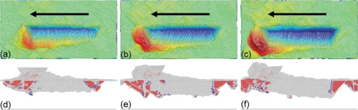 MD snapshots of load-controlled multi-passes nanoscratching of single crystalline Cu(010).Top and bottom rows show machined surface morphologies and instantaneous defect structures after (a) and (d) 1st, (b) and (e) 2nd, and (c) and (f) 3rd scratching pass. Atoms in the top and bottom rows are colored according to their atomic heights and CNA values, respectively.
