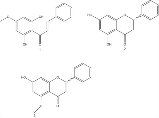 Isolated compounds from Piper claussenianum inflorescence.