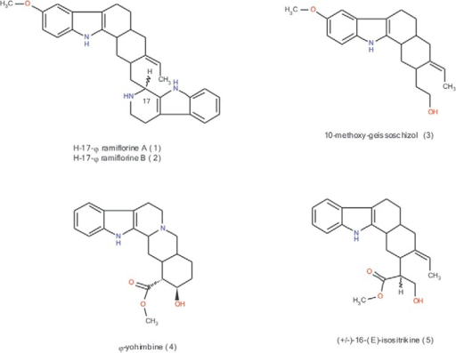 major monoterpenoid indole alkaloids from Aspidospermaramiflorum. Drawing, displaying and characterising the chemicalstructures, substructures and reactions were performed using Marvin 5.4.1.1, 2011(ChemAxon) (chemaxon.com).