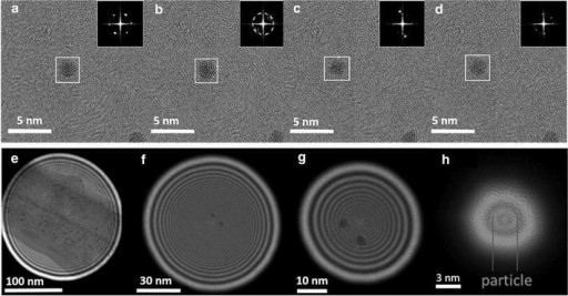 Effects and variations of electron dosage in metallic nanoparticles. Frame shot sequence of Au144(SCH2CH2Ph)60 on amorphous carbon. The insets show the FFT for the framed region, the structure of the particle is modified by the irradiation: a fcc-like orientation, b fivefold orientation, c and d other two different orientations. TEM-Nanobeam-diffraction irradiated areas at different magnifications, the dose rates calculated within the screen of the microscope are: e 15  Å−2 s−1, f 80  Å−2 s−1, g 400  Å−2 s−1 and h 13,500  Å−2 s−1