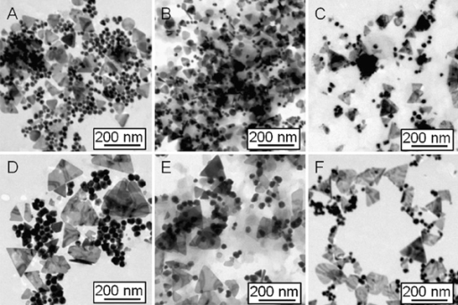 TEM images of silver nanoparticles (triangles plus spheres) obtained in the reaction end at different temperatures: a 17; b 23; c 28; d 32; e 43; and f 55°C.