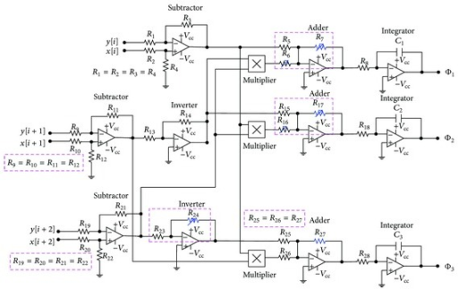 The nonlinear electronic circuits of Chen-Lee based CS system.