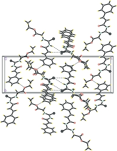 A packing diagram of the title compound, viewed down the a axis. Hydrogen bonds are shown as dashed lines.