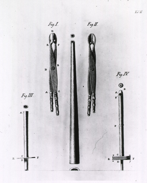 <p>Profile view of vice-like forceps and three types of tubes.</p>