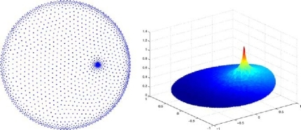 Node distribution (left) and solution of the concentration field (right).