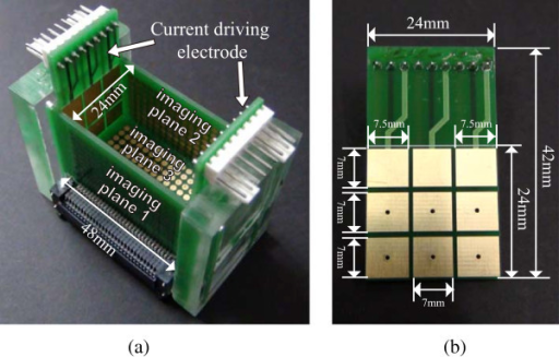Sample container and current driving electrodes for producing linearly independent current patterns.(a) The sample container includes the 9 gold coated electrodes used for injecting source and sink currents on the side walls. The 360 voltage sensing electrodes are located on the imaging plane 1, 2, and 3. (b) Detailed design and dimensions of the current driving electrodes.