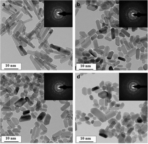 TEM image and SEAD pattern of synthesized nanorods: a HA; b CHA1; c CHA2; d CHA3
