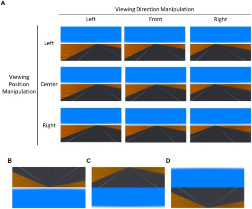 Examples of stimuli in the experiments.(A) Nine types of image in the normal image condition: three viewing direction manipulations (left, front, and right) × 3 viewing position manipulations (left, center, and right). In the front direction detection task, presented images were chosen from one row. In the center position detection task, presented images were chosen from one column. (B) An example of the inverted images used in Experiment 1. (C) An example of the transposed images used in Experiment 2. (D) An example of the inverted and transposed images used in Experiment 3.