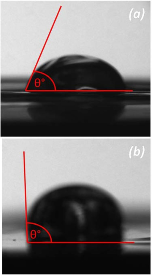Images showing change in surface hydrophobicity for solvent cast films fabricated from commercial chitosan samples with (a) 72 and (b) 85% DDA.
