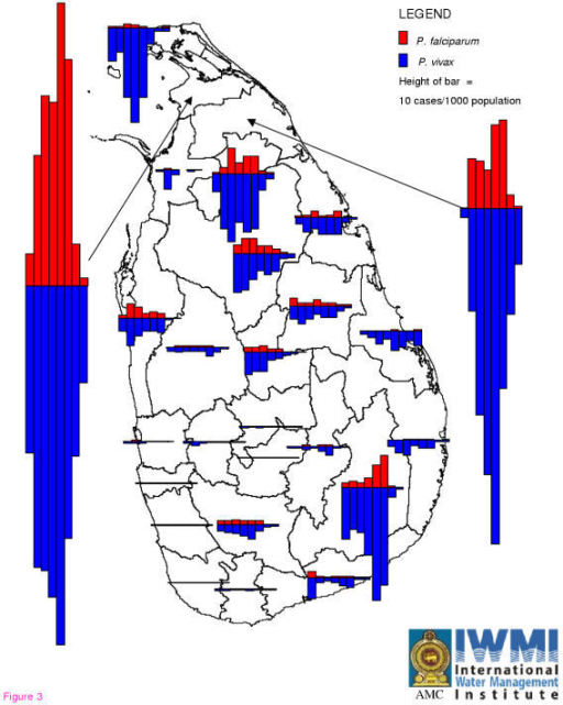 Trends of Annual parasite incidence Trends of annual parasite incidence of P. falciparum (red bars) and P. vivax (blue bars) malaria over the years 1995 (bar on far left) to 2002 (bar on far right), at district resolution. The height of the bars in the legend represents an annual parasite incidence of 10 cases per 1000 persons.