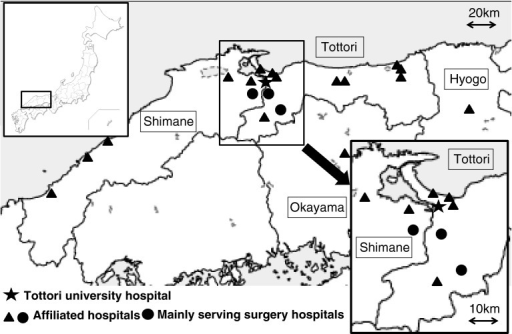 Location of Tottori University Hospital and local hospitals. Location of hospitals with surgery service is limited to those near the university hospital