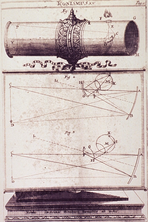 <p>Telescope and two diagrams illustrating the process of the reflection of light in the lenses.</p>