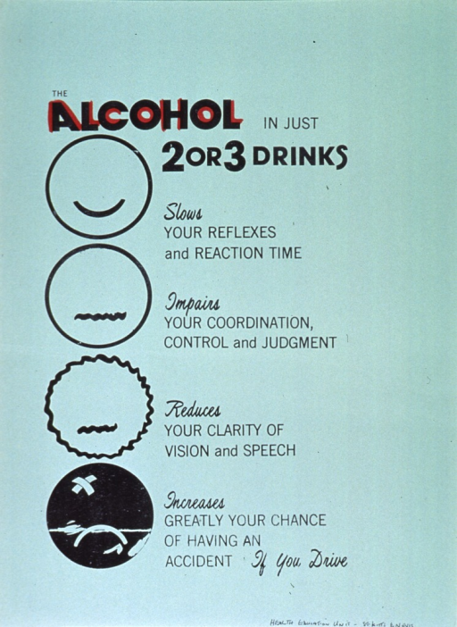 <p>Green poster with red and black lettering.  Title at top of poster.  Red outline of title letters appears to be applied by hand with a marker.  Visual image, on left side of poster, is a series of four abstract faces, beginning with a smiling face and deteriorating to an injured face.  Text about the adverse effects of alcohol accompanies each face.  Topics include slow reflexes, impaired coordination, reduced clarity of vision and speech, and increased likelihood of a car crash for those who drive.  Publisher information handwritten in lower right corner.</p>