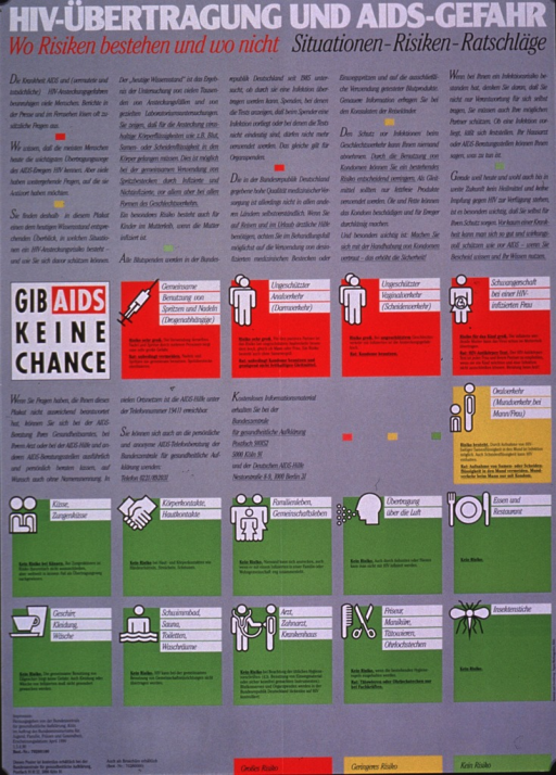 <p>Poster is chiefly text against a gray background and divides the risks of contracting AIDS into three categories: high risk, low risk, and no risk. High risk factors include: needle sharing, unsafe sex, and HIV exposure when pregnant. The low risk factor is listed as oral sex. The no risk factors include: improperly washed eating utensils and dishes; using a swimming pool, sauna, or toilet; going to the dentist or doctor; having your hair cut, getting a manicure, getting a tattoo, or having ears pierced; and insects.</p>