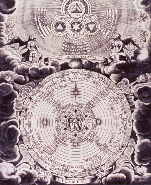 <p>Cosmological chart.</p>