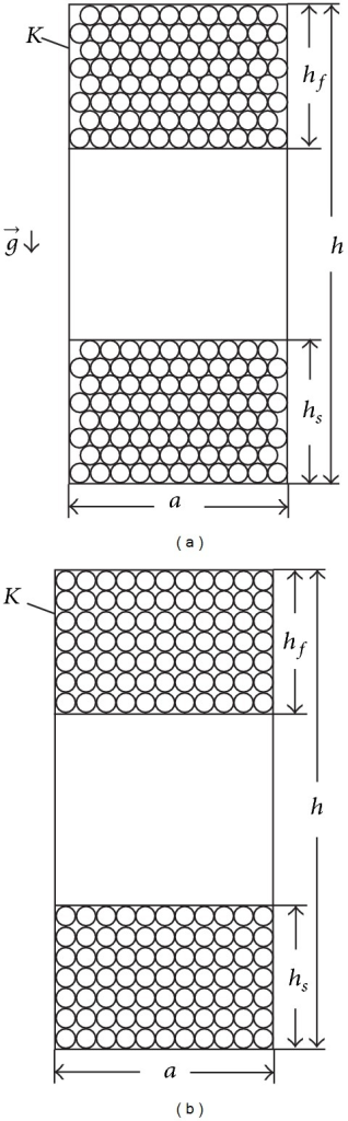 Vertical axial section of straight square prismatic container with separated components of the liquid dispersion: (a) model of perfect close packing of the particles from the dispersion phase; (b) model of nonperfect close packing of the particles from the dispersion phase.