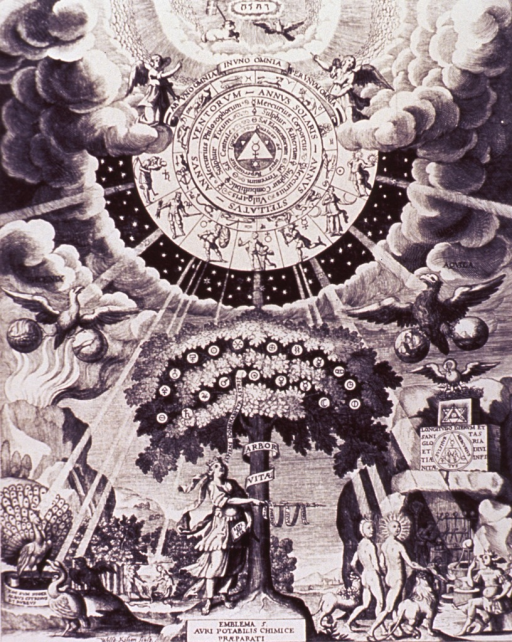 <p>The tree of life and a cosmological chart.</p>