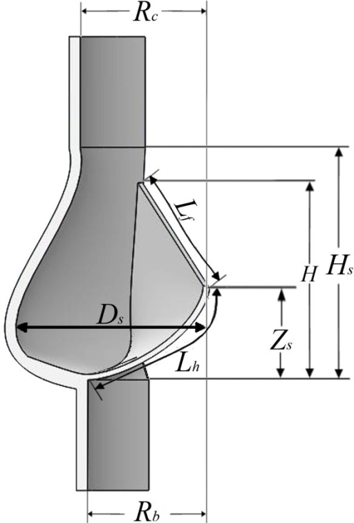 The simulated aortic valve geometry. An axisymmetric model was used with one-sixth of the valve represented. The top view was acquired using the assumed symmetry of the model.