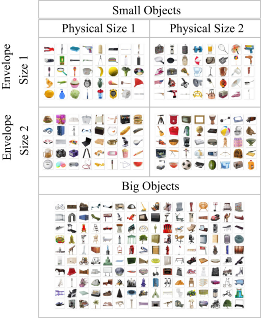 The 360 object images included in the Object Interaction Envelope Stimuli set. Object properties for all small-scale object images are also included.