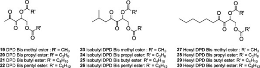 Compounds evaluated as bis-ester protected AI-2 analogs.