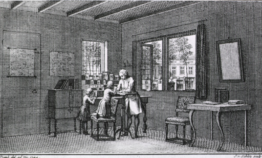 <p>The laboratory of Abraham Trembley, showing him (1742) in the act of turning a hydra inside out.</p>