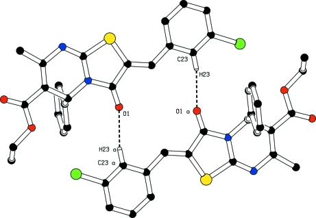 PLATON (Spek, 2003) plot of I showing C—H···O intermolecular interactions and forming R22(14) graph–set motif as dashed lines. H atoms not involved in hydrogen bonding have been omitted. Symmetry code (i): -x+1, -y+1, -z.