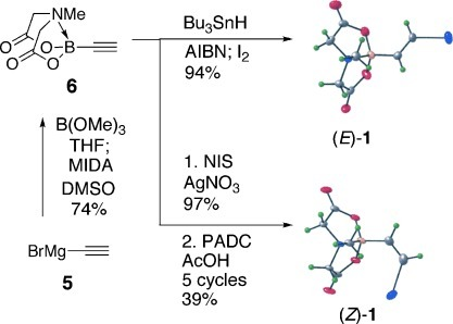 Synthesis of bifunctional MIDA boronate building blocks (E)-1 and (Z)-1 from the common intermediate ethynyl MIDA boronate 6. Color code: red, O; gray, C; green, H; yellow, B; light blue, N; dark blue, I. DMSO=dimethyl sulfoxide, AIBN=azobisisobutyronitrile, NIS=N-iodosuccinimide, PADC=potassium azodicarboxylate.
