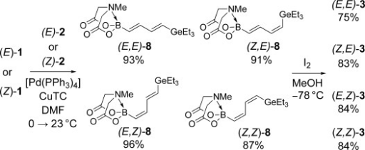 Efficient and stereospecific syntheses of all possible stereoisomers of 3 by metal-selective ICC. TC=thiophene-2-carboxylate.