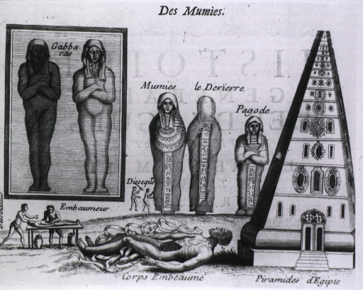 <p>Male figure in preparation for embalming; procedure shown to the left; finished product, front and back, shown in background; and a pyramid stands to the right.</p>