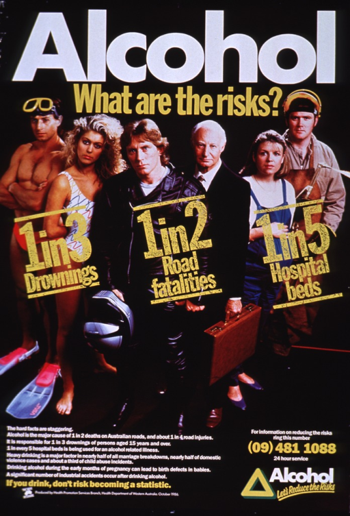 <p>Predominantly black poster with white and yellow lettering.  Title at top of poster.  Visual image is a reproduction of a color photo of a group of people.  The group includes two people in swim suits, a motorcyclist, a businessman, a pregnant woman, and a welder.  Statistics about drownings, road fatalities, and hospital occupancy are superimposed on pairings within the group.  Lengthy caption in lower left corner.  Note and triangular logo in lower right corner.  Publisher information at bottom of poster.</p>