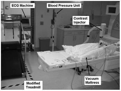 Experimental setup for the treadmill CMR test inside the MRI room. The ferromagnetic components, including the treadmill motor and the ECG system, are located in the corner of the MRI room where the magnetic field is less than 5 Gauss.
