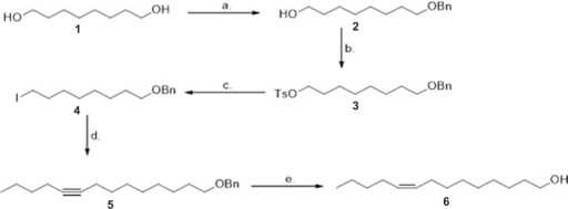 Synthesis of cis-9-tetradecen-1-ol.a. Ag2O, BnBr, DCM, RT, 18 h; b. TsCl, anhydrous pyridine, RT, 1 h; c. NaI, DMF, 50°C, 4 h; d. hexyne, n-BuLi, HMPA, THF, -78°C to RT, 96 h; e. Lindlar cat., quinoline, H2, 8 h. For more detail see S1 Text.