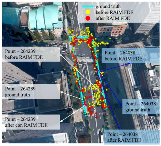 Results of the proposed 3D map positioning method before and after using the RAIM satellite selection method in a middle urban canyon.