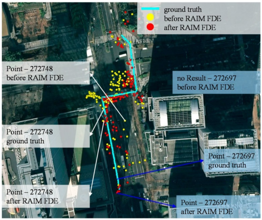 Results of the proposed 3D map positioning method before and after using the RAIM satellite selection method in the deep urban canyon.
