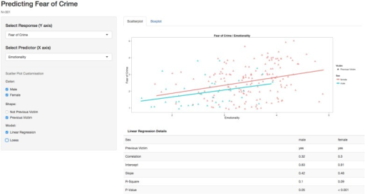 Showing a variety of visualization options within Example 3.