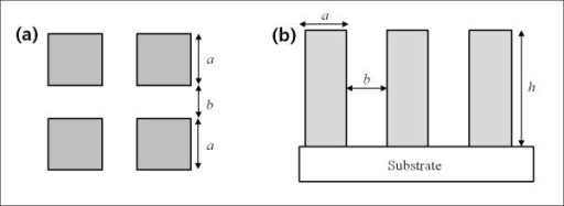 Schematics of pillar structures on a substrate: (a) top-view; (b) side-view.