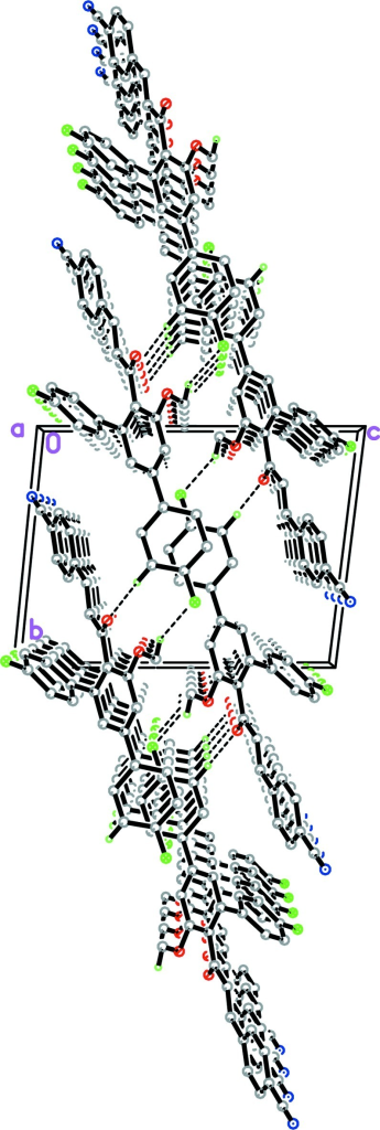 The crystal packing of the title compound, viewed along the a axis, showing the plane parallel to the ab plane. H atoms not involved in the intermolecular interactions (dashed lines) have been omitted for clarity.