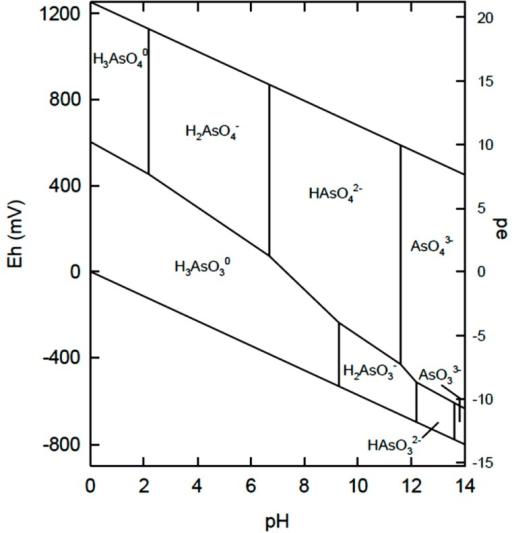Ehph Diagram Of Arsenic 34 Smedley Pl Kinnibur Open I