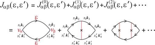 Feynman diagrams of the correlation function Jαβ (ε, ε′) within SCBA.