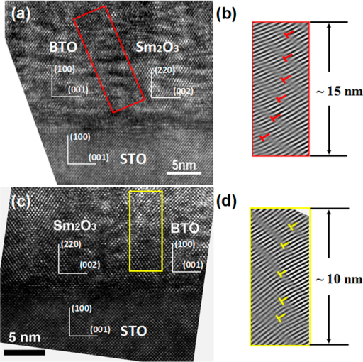High-resolution TEM images of BTO:Sm2O3 thin films with (a) x = 0.5 and (c) x = 0.62. Corresponding Fourier-filtered (FFT) images along column boundaries are shown as (b) and (d), respectively. The FFT images are enlarged to show misfit dislocations clearly.