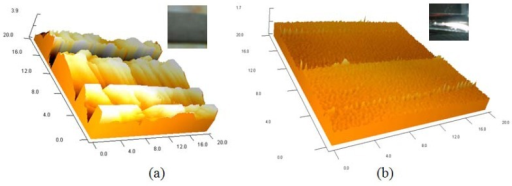 The surface profile of IPMC using an atomic force microscope (AFM). (a) the non-improved surface (Rrms = 1.29 μm); (b) the improved surface (Rrms = 0.036 μm).