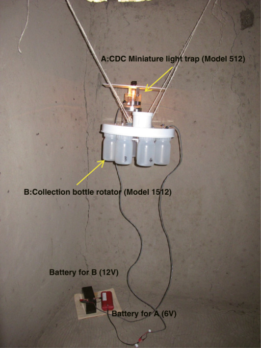 Photo of the CDC miniature light trap (model 512) equipped with a collection bottle rotator (model 1512) for all-night mosquito collection at 2-hour intervals (4:00 pmto 8:00 am). The trap was hung from the eaves with string and placed at a height of approximately 1.2 m in a corner of the living room away from the place where people slept.