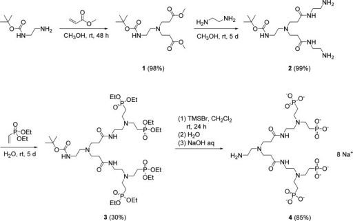 Synthesis of thePAMAM-4P Ligand 4 As Its OctasodiumSalt