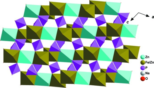 A view along the b axis of a sheet resulting from chains connected by vertices of PO4 tetra­hedra.