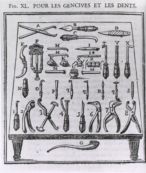 <p>A table on which numerous dental instruments are arranged.</p>