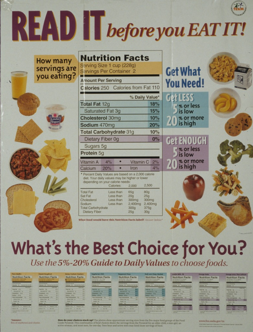 <p>The poster is white with an enlarged label from a food product listing the nutrion information per serving. Various types of foods are arranged on either side of the label, and sections of the label are highlighted with an indication of how much of each item should be in a person's diet. The bottom portion of the poster shows three examples of grains, proteins, and beverages, highlighting the nutritional content of each for comparison purposes.</p>