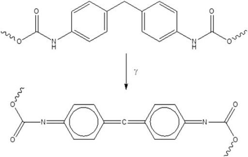 Reaction mechanism for the formation of quinone chromophore responsible for yellowing the POSS-PCU samples.