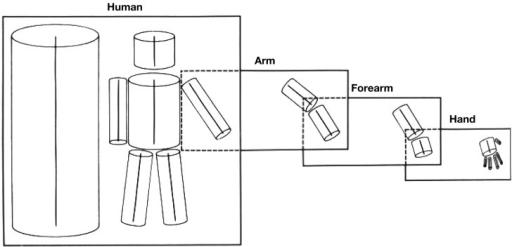 technical description of an object