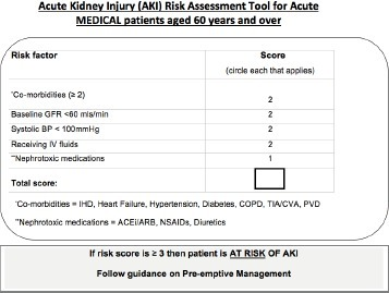 Example of an admission AKI risk assessment tool